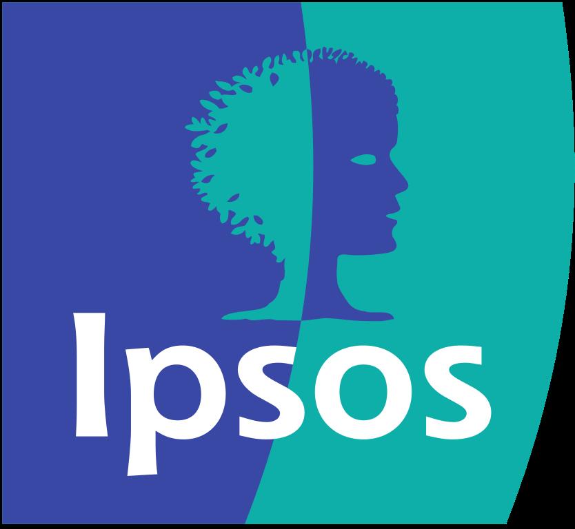 Ipsos Malaysia