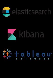 UiPath Platform - OR Technologies Malaysia - Data